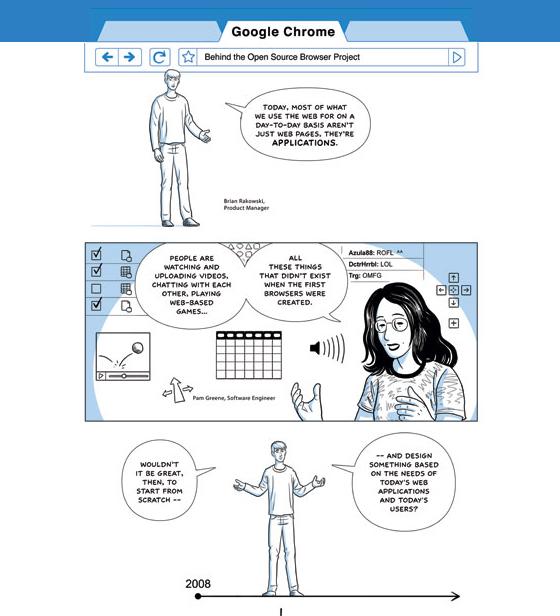 Google Chrome Comic