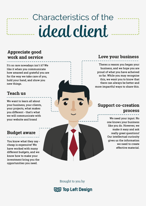 ideal-client-infographic-500px