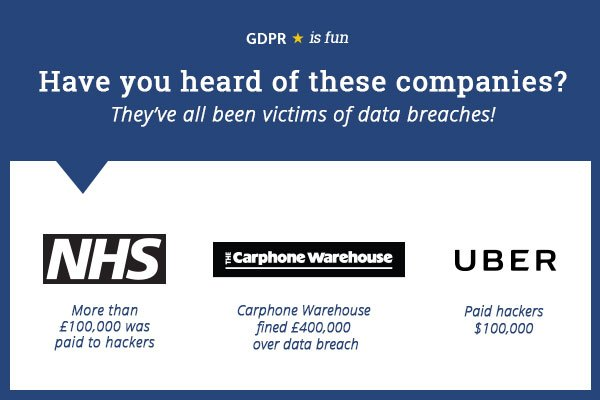 GDPR data breaches - NHS, Carphone Warehouse, Uber