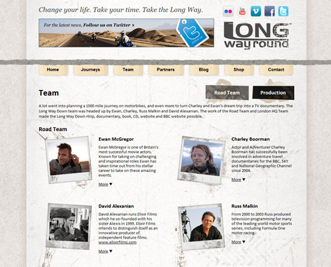 Long Way Round - Team