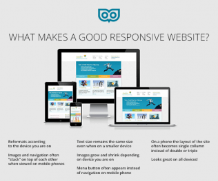 What makes a good responsive site