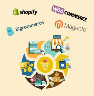 top 4 ecommerce platforms 2020