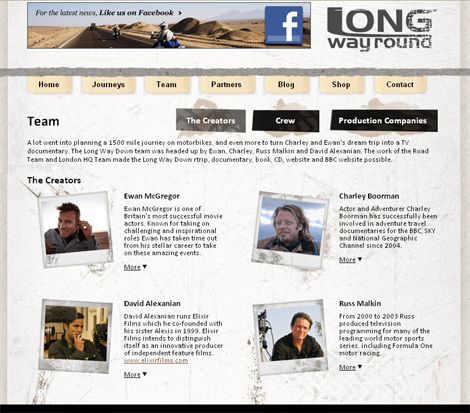 Long Way Round team page