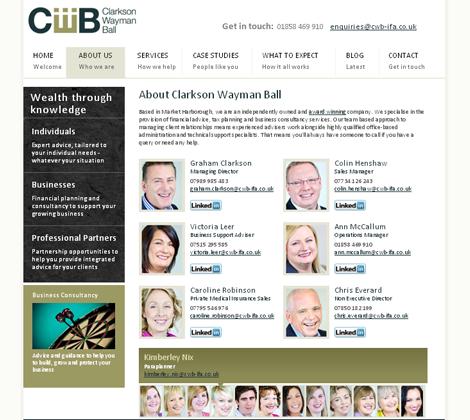SWB team page